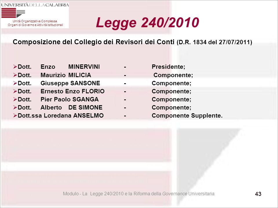 43 Composizione del Collegio dei Revisori dei Conti (D.R. 1834 del 27/07/2011)  Dott. EnzoMINERVINI -Presidente;  Dott. MaurizioMILICIA- Componente;