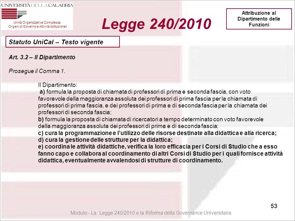53 Unità Organizzativa Complessa Organi di Governo e Attività Istituzionali Legge 240/2010 53 Statuto UniCal – Testo vigente Art. 3.2 – Il Dipartiment