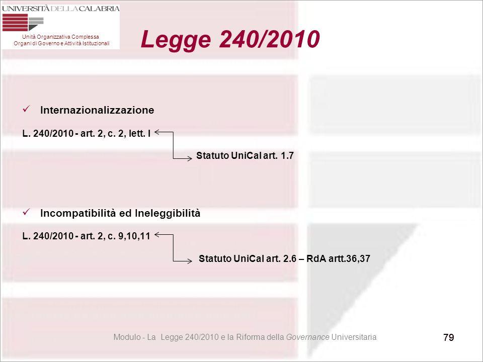 79 Internazionalizzazione L. 240/2010 - art. 2, c. 2, lett. l Statuto UniCal art. 1.7 Incompatibilità ed Ineleggibilità L. 240/2010 - art. 2, c. 9,10,