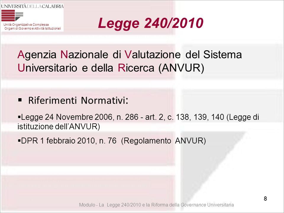 69 Unità Organizzativa Complessa Organi di Governo e Attività Istituzionali Legge 240/2010 69 Modulo - La Legge 240/2010 e la Riforma della Governance Universitaria Strutture di Raccordo Art.