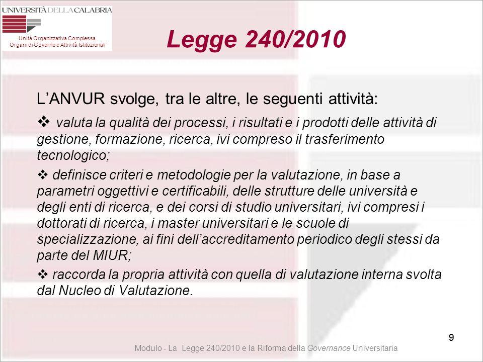 70 Unità Organizzativa Complessa Organi di Governo e Attività Istituzionali Legge 240/2010 70 Modulo - La Legge 240/2010 e la Riforma della Governance Universitaria Strutture di Raccordo Art.