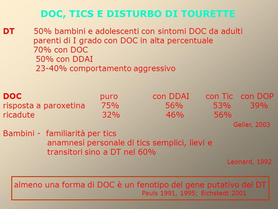 DOC, TICS E DISTURBO DI TOURETTE DT 50% bambini e adolescenti con sintomi DOC da adulti parenti di I grado con DOC in alta percentuale 70% con DOC 50%
