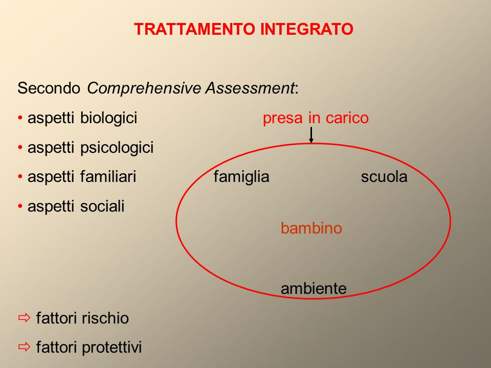 TRATTAMENTO INTEGRATO Secondo Comprehensive Assessment: aspetti biologicipresa in carico aspetti psicologici aspetti familiarifamigliascuola aspetti s