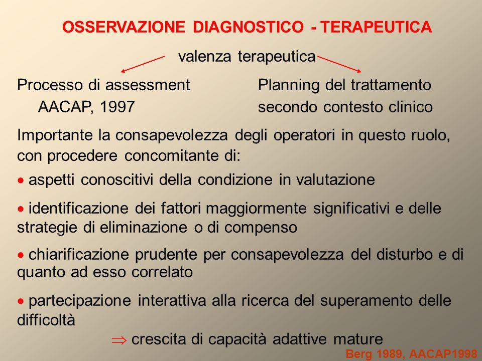 OSSERVAZIONE DIAGNOSTICO - TERAPEUTICA valenza terapeutica Processo di assessmentPlanning del trattamento AACAP, 1997 secondo contesto clinico Importa
