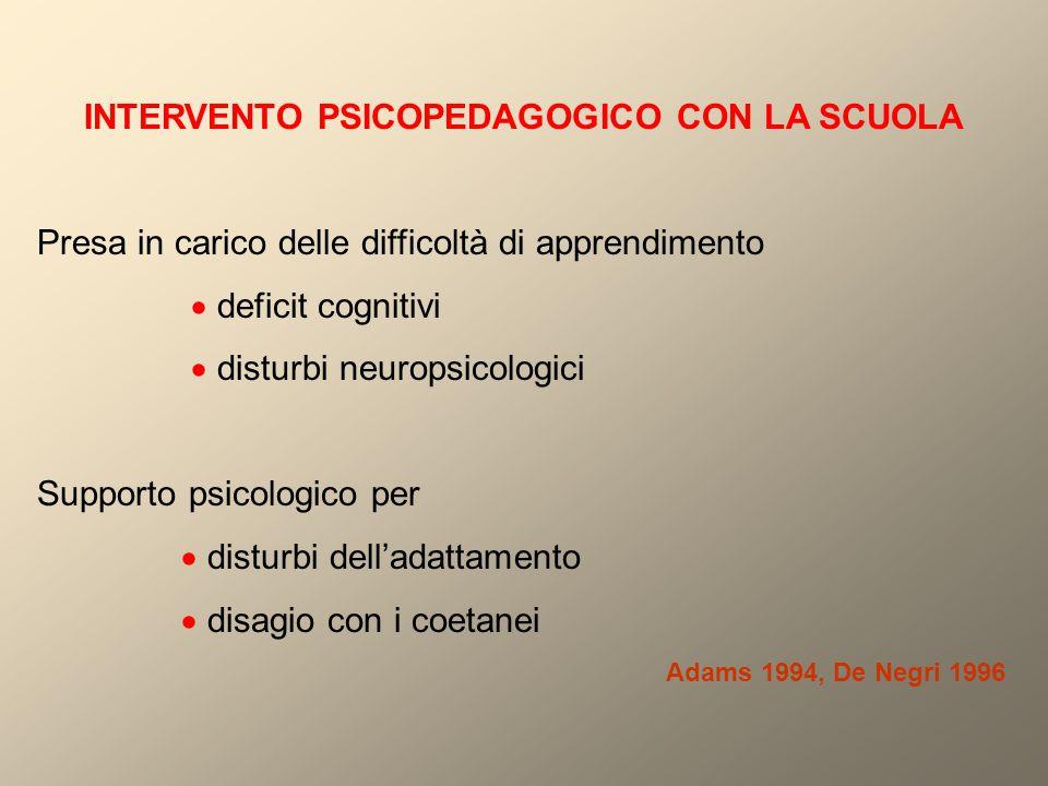 INTERVENTO PSICOPEDAGOGICO CON LA SCUOLA Presa in carico delle difficoltà di apprendimento  deficit cognitivi  disturbi neuropsicologici Supporto ps