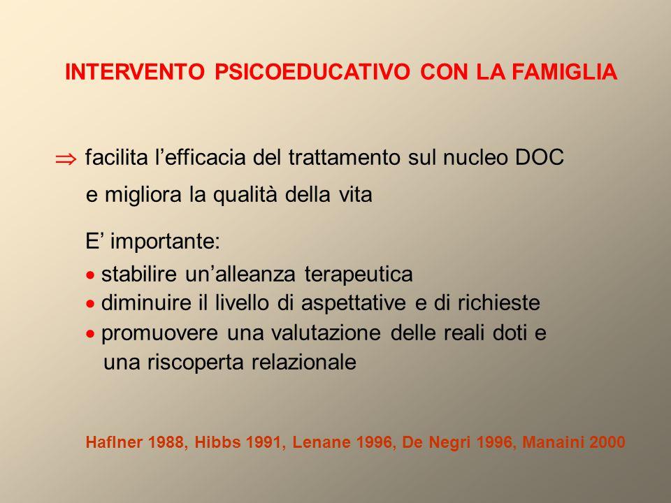 INTERVENTO PSICOEDUCATIVO CON LA FAMIGLIA  facilita l'efficacia del trattamento sul nucleo DOC e migliora la qualità della vita E' importante:  stab