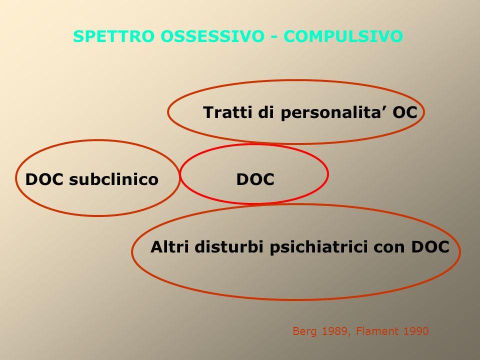 SPETTRO OSSESSIVO - COMPULSIVO Tratti di personalita' OC DOC subclinico DOC Altri disturbi psichiatrici con DOC Berg 1989, Flament 1990