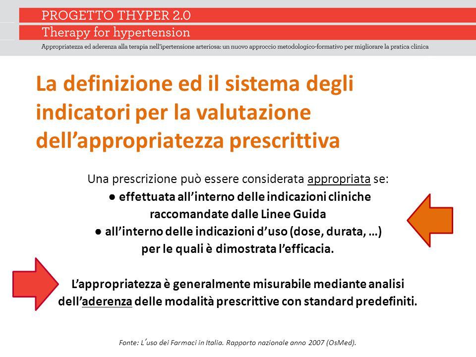 La definizione ed il sistema degli indicatori per la valutazione dell'appropriatezza prescrittiva Una prescrizione può essere considerata appropriata