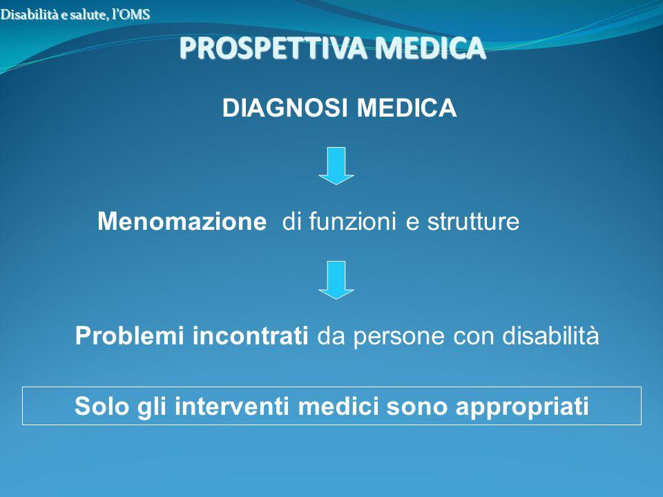 PROSPETTIVA MEDICA DIAGNOSI MEDICA Menomazione di funzioni e strutture Problemi incontrati da persone con disabilità Solo gli interventi medici sono a