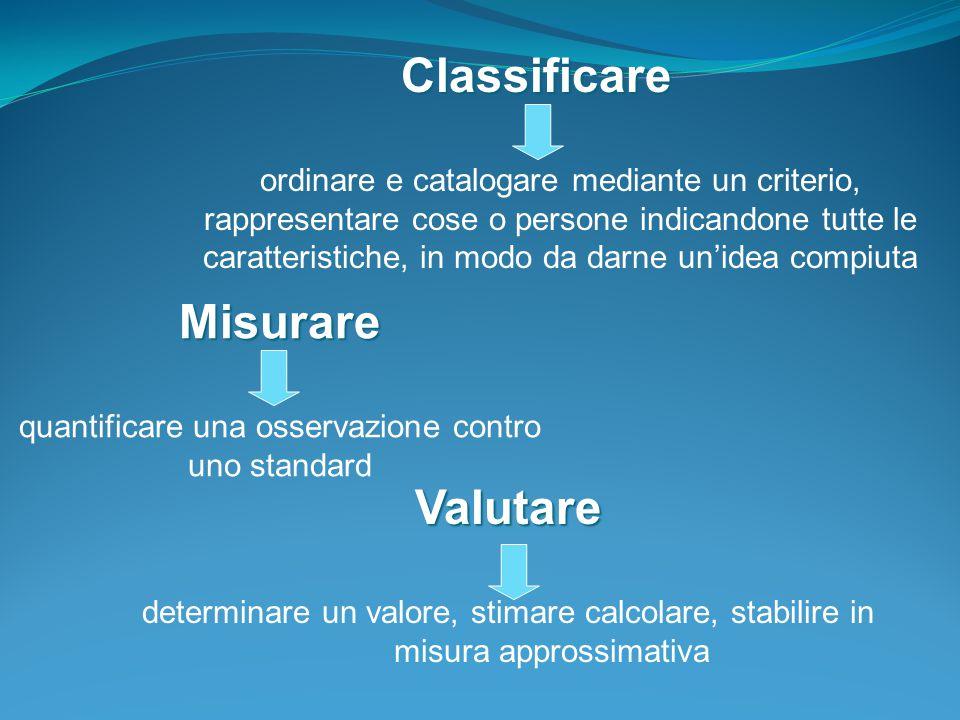 Classificare ordinare e catalogare mediante un criterio, rappresentare cose o persone indicandone tutte le caratteristiche, in modo da darne un'idea c