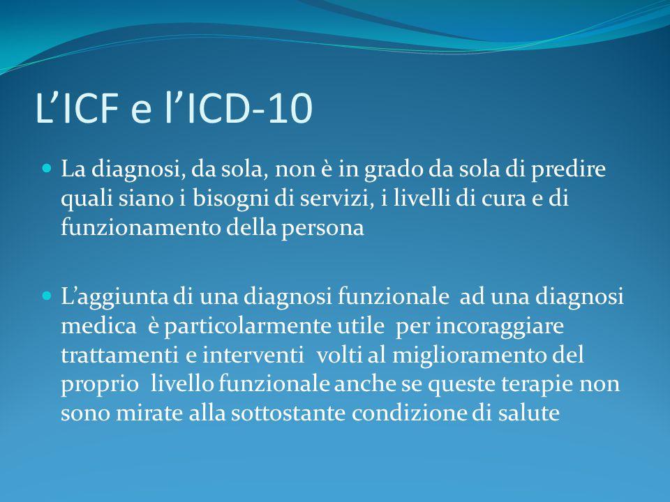 L'ICF e l'ICD-10 La diagnosi, da sola, non è in grado da sola di predire quali siano i bisogni di servizi, i livelli di cura e di funzionamento della