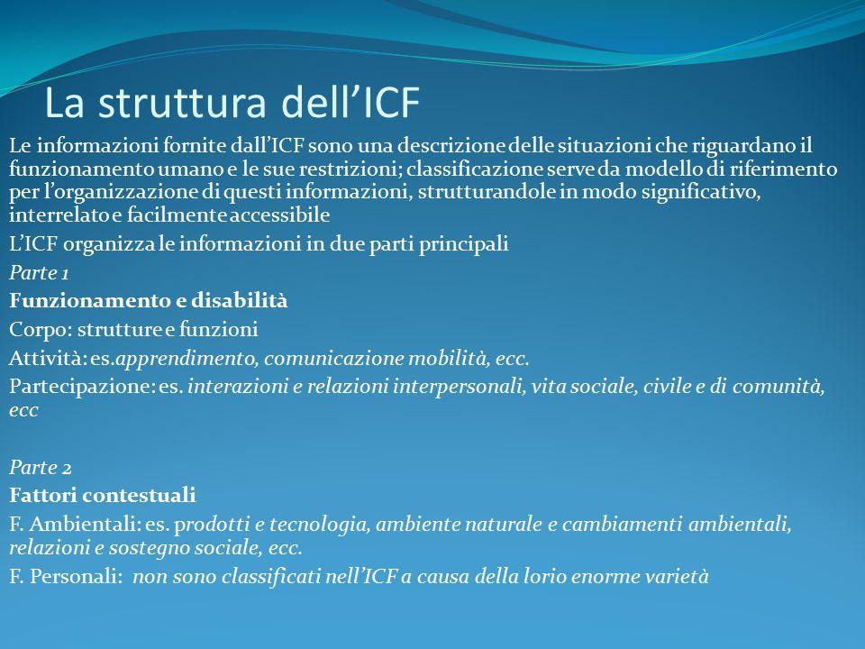 La struttura dell'ICF Le informazioni fornite dall'ICF sono una descrizione delle situazioni che riguardano il funzionamento umano e le sue restrizion
