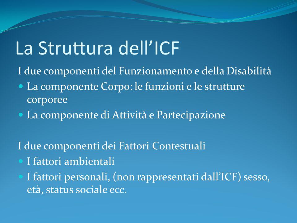 La Struttura dell'ICF I due componenti del Funzionamento e della Disabilità La componente Corpo: le funzioni e le strutture corporee La componente di