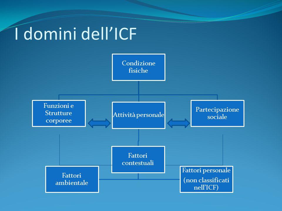 I domini dell'ICF Condizione fisiche Funzioni e Strutture corporee Attività personale Fattori contestuali Fattori ambientale Fattori personale (non cl