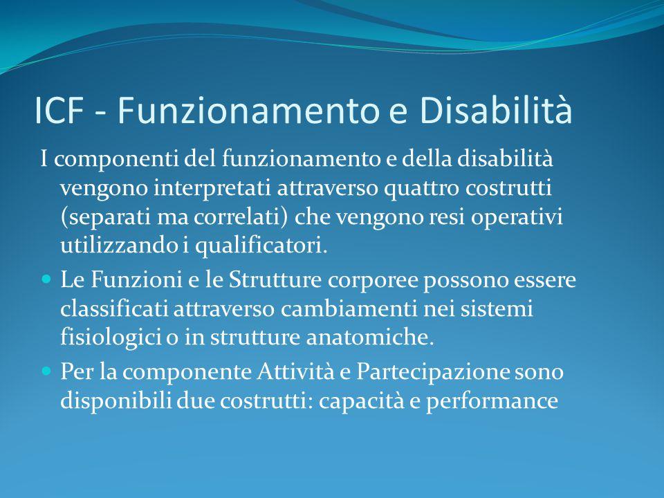 ICF - Funzionamento e Disabilità I componenti del funzionamento e della disabilità vengono interpretati attraverso quattro costrutti (separati ma corr