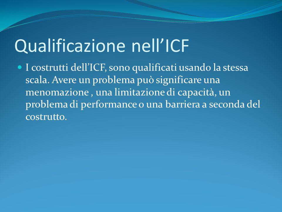 Qualificazione nell'ICF I costrutti dell'ICF, sono qualificati usando la stessa scala. Avere un problema può significare una menomazione, una limitazi