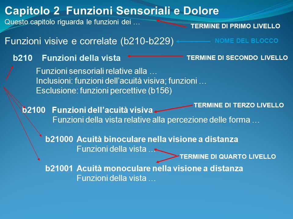 Capitolo 2 Funzioni Sensoriali e Dolore Questo capitolo riguarda le funzioni dei … Funzioni visive e correlate (b210-b229) Funzioni sensoriali relativ