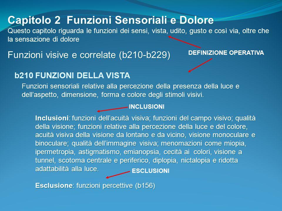 Capitolo 2 Funzioni Sensoriali e Dolore Questo capitolo riguarda le funzioni dei sensi, vista, udito, gusto e così via, oltre che la sensazione di dol