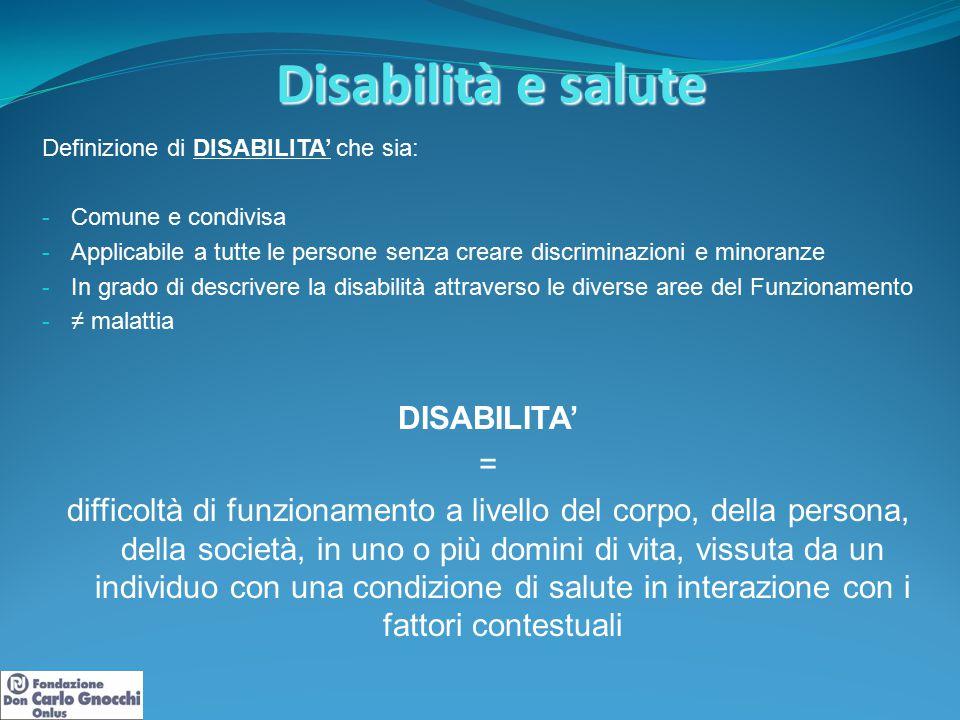 Definizione di DISABILITA' che sia: - Comune e condivisa - Applicabile a tutte le persone senza creare discriminazioni e minoranze - In grado di descr