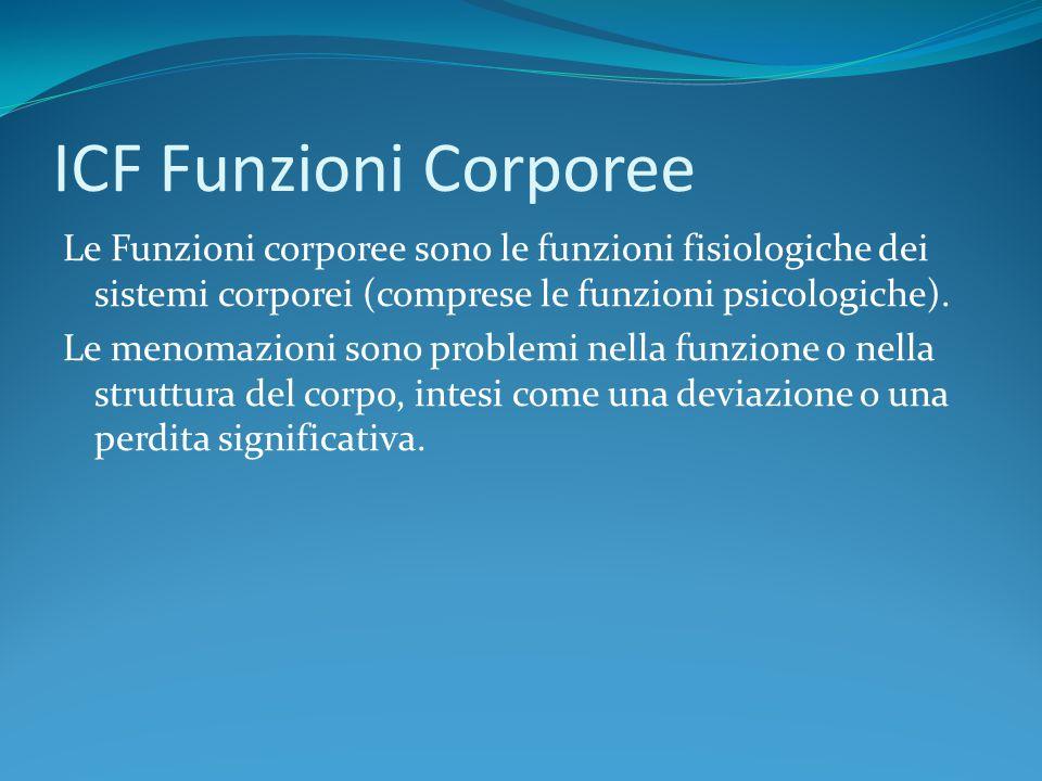 ICF Funzioni Corporee Le Funzioni corporee sono le funzioni fisiologiche dei sistemi corporei (comprese le funzioni psicologiche). Le menomazioni sono