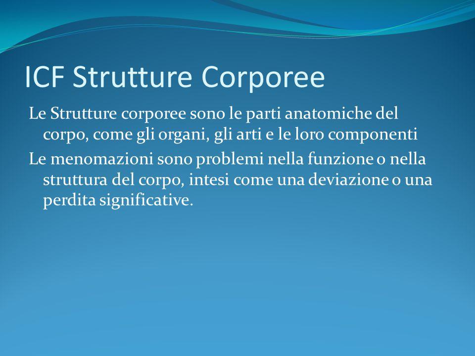 ICF Strutture Corporee Le Strutture corporee sono le parti anatomiche del corpo, come gli organi, gli arti e le loro componenti Le menomazioni sono pr