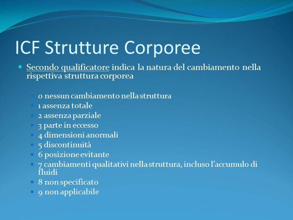 ICF Strutture Corporee Secondo qualificatore indica la natura del cambiamento nella rispettiva struttura corporea 0 nessun cambiamento nella struttura