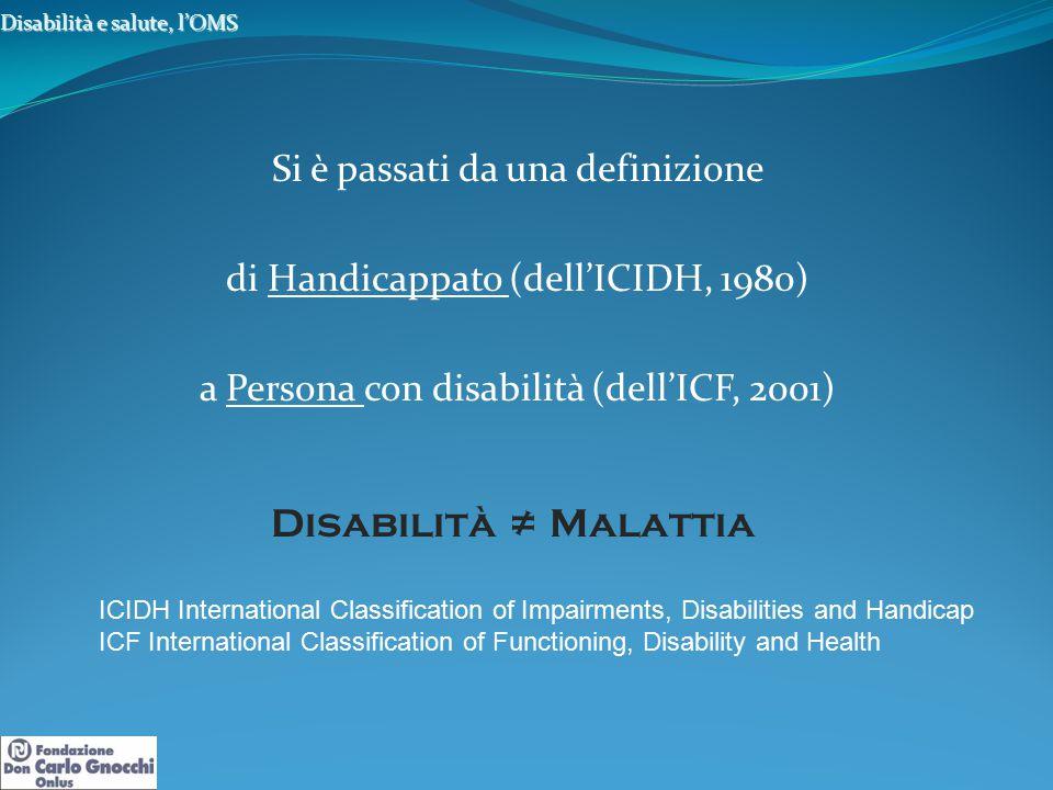 Disabilità e salute, l'OMS ICIDH (1980) ICIDH (1980) Menomazione: …ogni perdita o anormalità di strutture o funzioni psicologiche, fisiologiche o anatomiche.