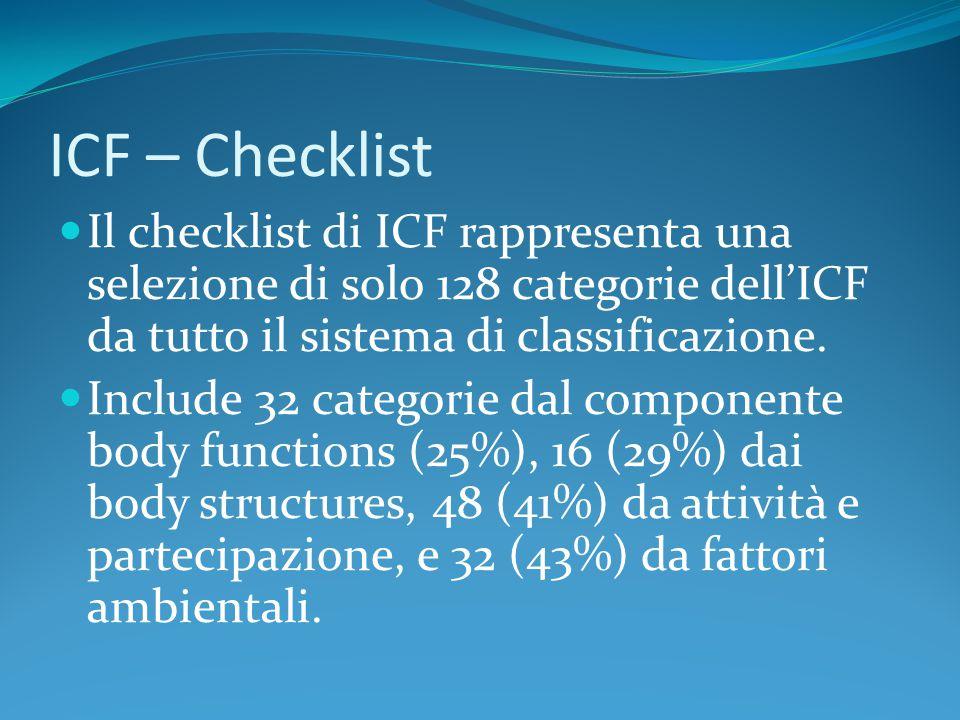 ICF – Checklist Il checklist di ICF rappresenta una selezione di solo 128 categorie dell'ICF da tutto il sistema di classificazione. Include 32 catego
