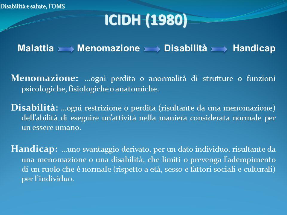 Disabilità e salute, l'OMS ICIDH (1980) ICIDH (1980) Menomazione: …ogni perdita o anormalità di strutture o funzioni psicologiche, fisiologiche o anat
