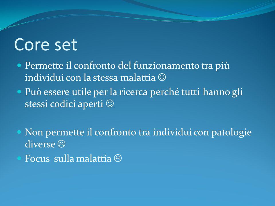 Core set Permette il confronto del funzionamento tra più individui con la stessa malattia Può essere utile per la ricerca perché tutti hanno gli stess