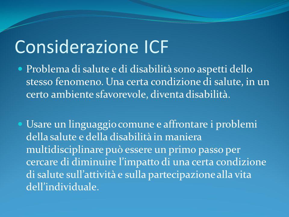 Considerazione ICF Problema di salute e di disabilità sono aspetti dello stesso fenomeno. Una certa condizione di salute, in un certo ambiente sfavore