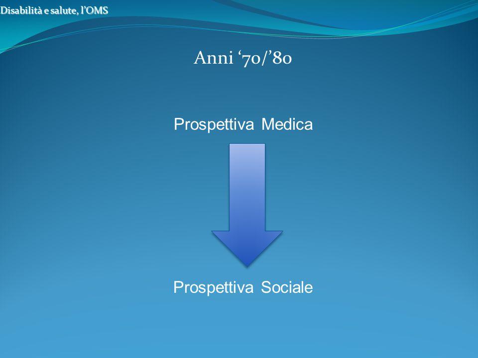 Funzionamento comprende tutte le funzioni corporee, le attività e la partecipazione.