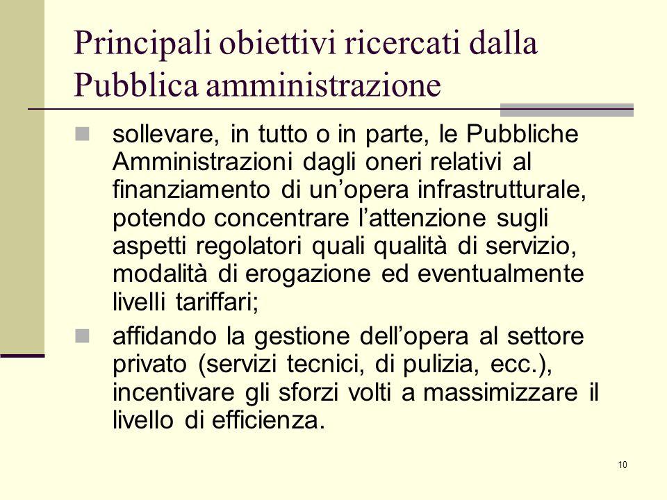 10 Principali obiettivi ricercati dalla Pubblica amministrazione sollevare, in tutto o in parte, le Pubbliche Amministrazioni dagli oneri relativi al