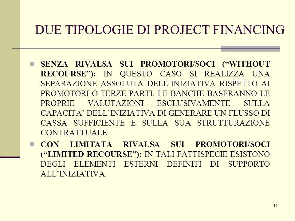 """11 DUE TIPOLOGIE DI PROJECT FINANCING SENZA RIVALSA SUI PROMOTORI/SOCI (""""WITHOUT RECOURSE""""): IN QUESTO CASO SI REALIZZA UNA SEPARAZIONE ASSOLUTA DELL'"""