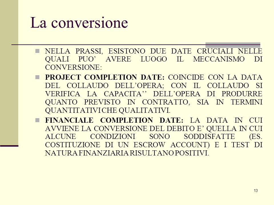 13 La conversione NELLA PRASSI, ESISTONO DUE DATE CRUCIALI NELLE QUALI PUO' AVERE LUOGO IL MECCANISMO DI CONVERSIONE: PROJECT COMPLETION DATE: COINCID