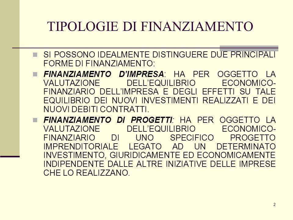 2 TIPOLOGIE DI FINANZIAMENTO SI POSSONO IDEALMENTE DISTINGUERE DUE PRINCIPALI FORME DI FINANZIAMENTO: FINANZIAMENTO D'IMPRESA: HA PER OGGETTO LA VALUT