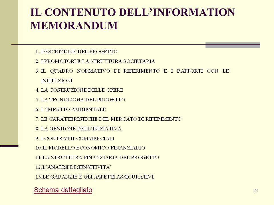 23 IL CONTENUTO DELL'INFORMATION MEMORANDUM Schema dettagliato
