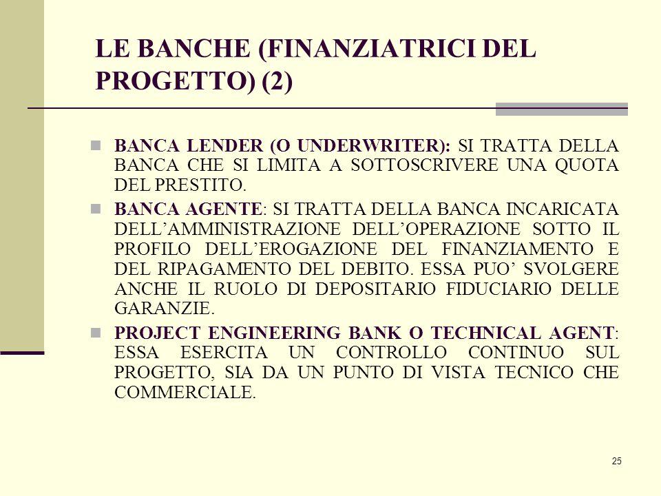 25 LE BANCHE (FINANZIATRICI DEL PROGETTO) (2) BANCA LENDER (O UNDERWRITER): SI TRATTA DELLA BANCA CHE SI LIMITA A SOTTOSCRIVERE UNA QUOTA DEL PRESTITO