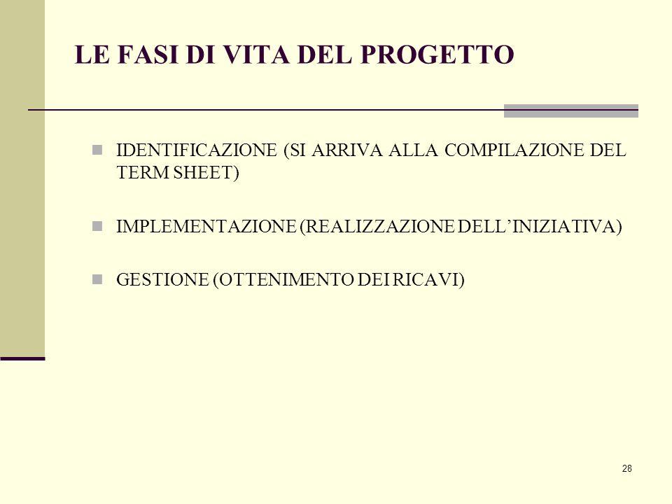 28 LE FASI DI VITA DEL PROGETTO IDENTIFICAZIONE (SI ARRIVA ALLA COMPILAZIONE DEL TERM SHEET) IMPLEMENTAZIONE (REALIZZAZIONE DELL'INIZIATIVA) GESTIONE