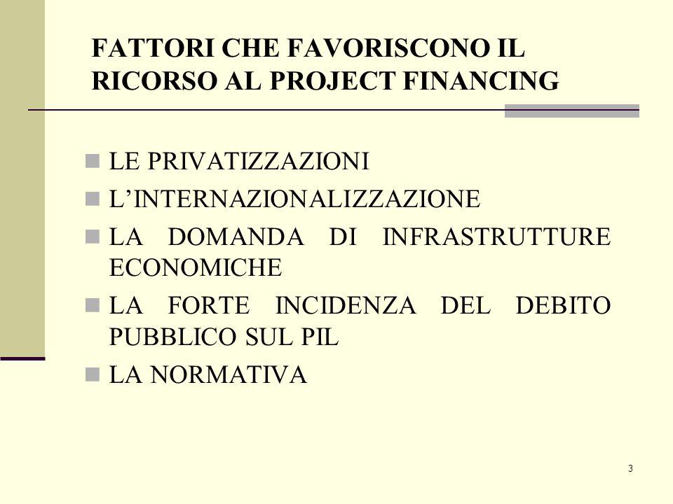 4 DEFINIZIONE DI PROJECT FINANCING (NEVITT) TECNICA UTILIZZATA PER LE OPERAZIONI DI FINANZIAMENTO DI UNA SPECIFICA UNITA' ECONOMICA, APPOSITAMENTE CREATA PER LA REALIZZAZIONE DI UN PROGETTO, NELLE QUALI IL FINANZIATORE FA AFFIDAMENTO SUI FLUSSI DI REDDITO GENERATI DALL'UNITA' STESSA QUALE SORGENTE DEI FONDI PER IL RIMBORSO DEL PRESTITO E SUL PATRIMONIO DELL'UNITA', QUALE GARANZIA COLLATERALE