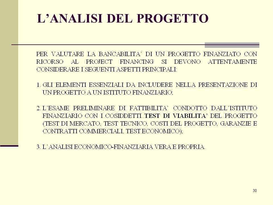 30 L'ANALISI DEL PROGETTO