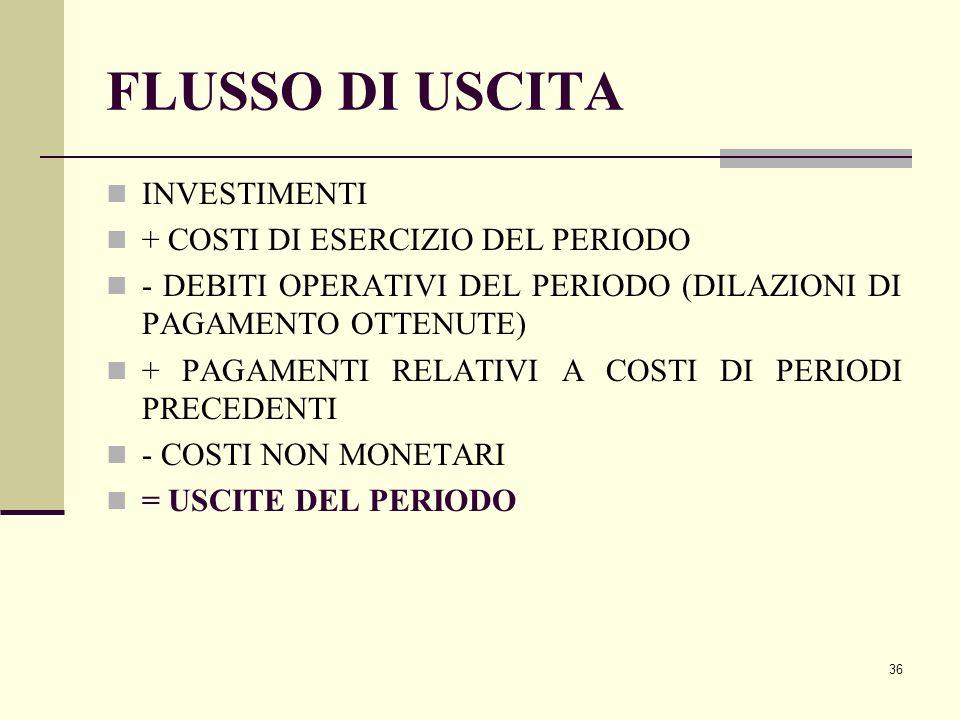 36 FLUSSO DI USCITA INVESTIMENTI + COSTI DI ESERCIZIO DEL PERIODO - DEBITI OPERATIVI DEL PERIODO (DILAZIONI DI PAGAMENTO OTTENUTE) + PAGAMENTI RELATIV