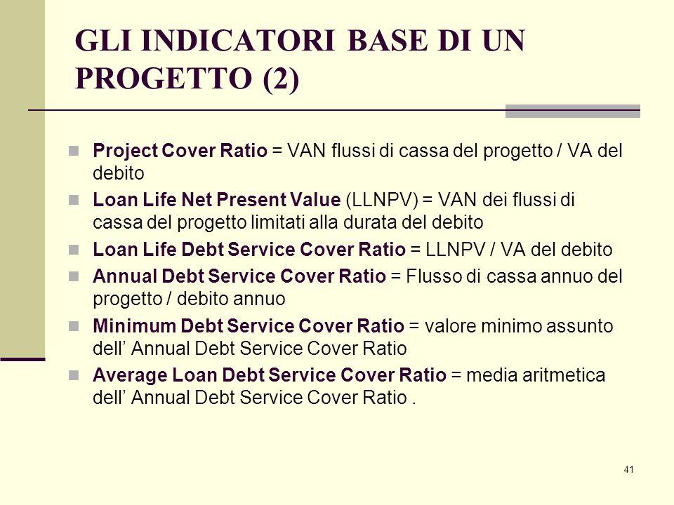 41 GLI INDICATORI BASE DI UN PROGETTO (2) Project Cover Ratio = VAN flussi di cassa del progetto / VA del debito Loan Life Net Present Value (LLNPV) =