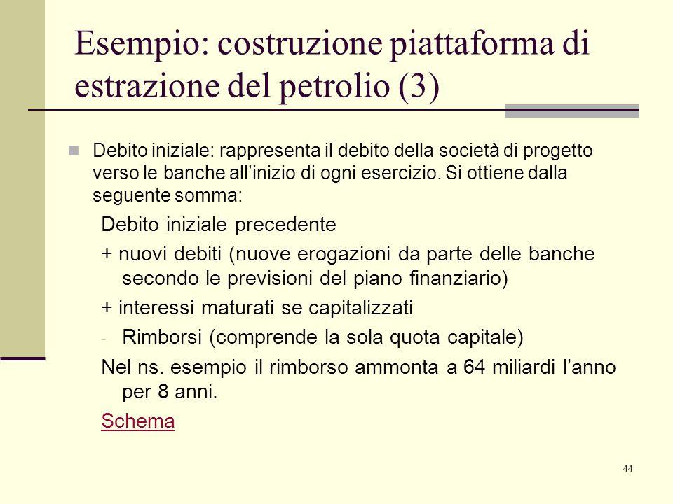 44 Esempio: costruzione piattaforma di estrazione del petrolio (3) Debito iniziale: rappresenta il debito della società di progetto verso le banche al
