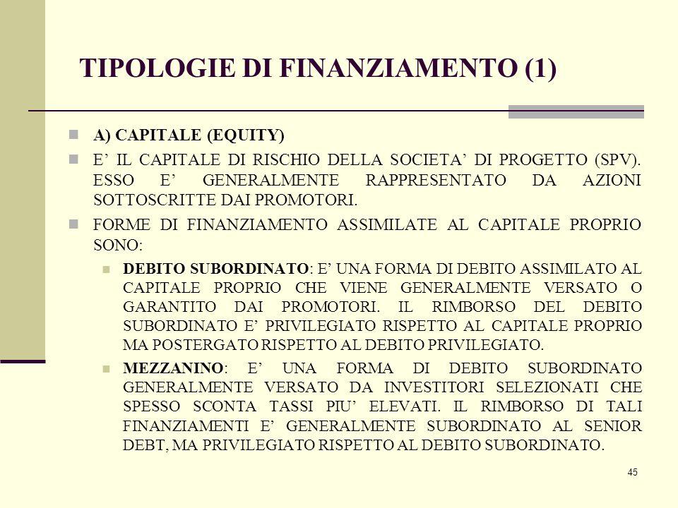 45 TIPOLOGIE DI FINANZIAMENTO (1) A) CAPITALE (EQUITY) E' IL CAPITALE DI RISCHIO DELLA SOCIETA' DI PROGETTO (SPV). ESSO E' GENERALMENTE RAPPRESENTATO