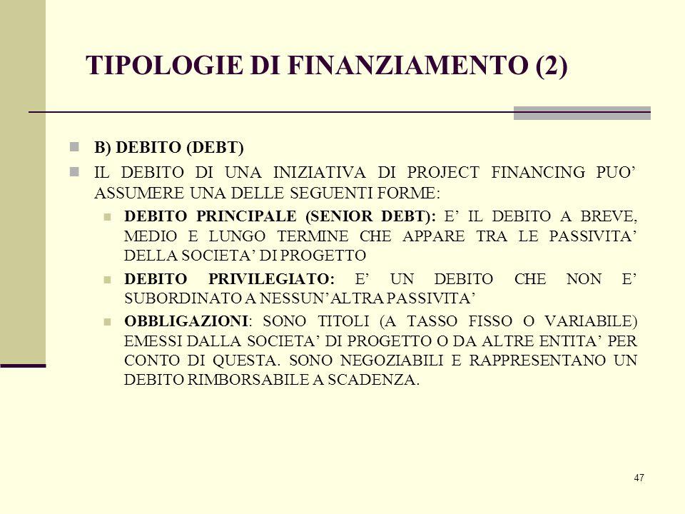 47 TIPOLOGIE DI FINANZIAMENTO (2) B) DEBITO (DEBT) IL DEBITO DI UNA INIZIATIVA DI PROJECT FINANCING PUO' ASSUMERE UNA DELLE SEGUENTI FORME: DEBITO PRI