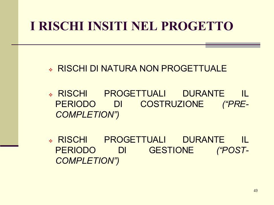 """49 I RISCHI INSITI NEL PROGETTO  RISCHI DI NATURA NON PROGETTUALE  RISCHI PROGETTUALI DURANTE IL PERIODO DI COSTRUZIONE (""""PRE- COMPLETION"""")  RISCHI"""