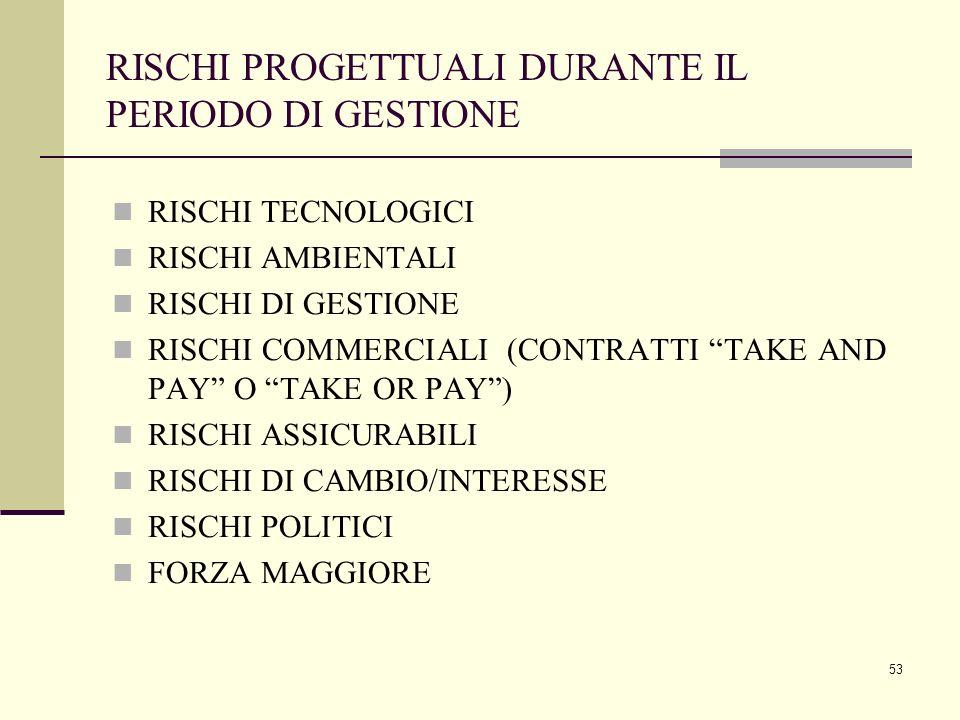 """53 RISCHI PROGETTUALI DURANTE IL PERIODO DI GESTIONE RISCHI TECNOLOGICI RISCHI AMBIENTALI RISCHI DI GESTIONE RISCHI COMMERCIALI (CONTRATTI """"TAKE AND P"""