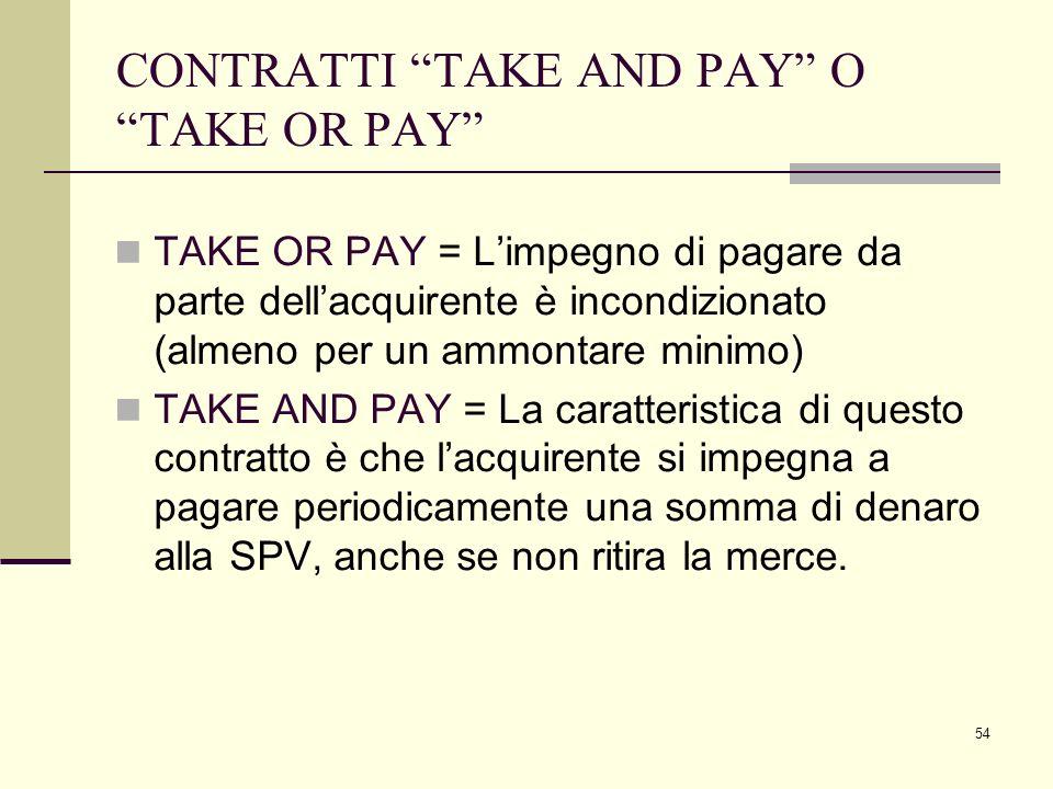 """54 CONTRATTI """"TAKE AND PAY"""" O """"TAKE OR PAY"""" TAKE OR PAY = L'impegno di pagare da parte dell'acquirente è incondizionato (almeno per un ammontare minim"""