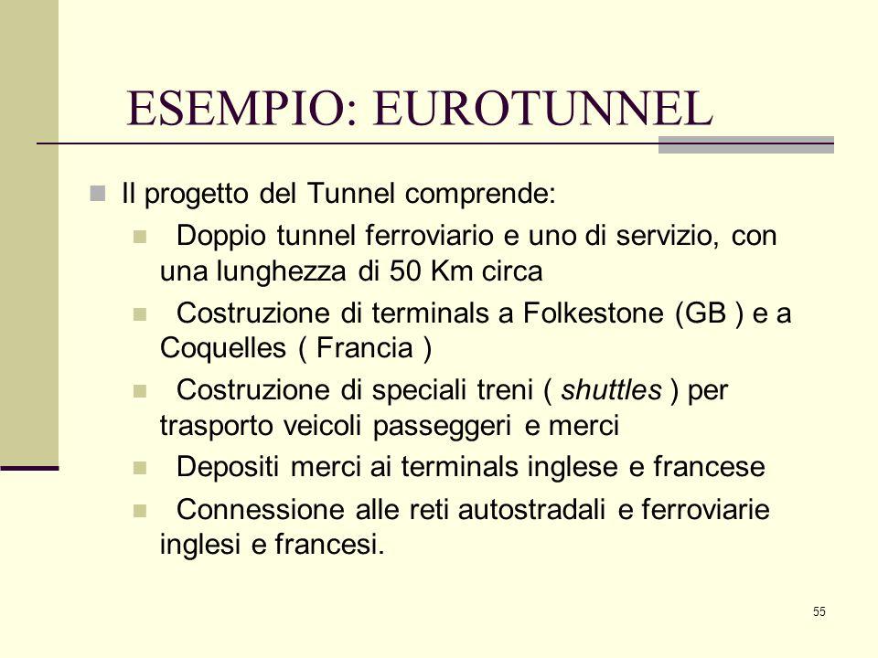 55 ESEMPIO: EUROTUNNEL Il progetto del Tunnel comprende: Doppio tunnel ferroviario e uno di servizio, con una lunghezza di 50 Km circa Costruzione di